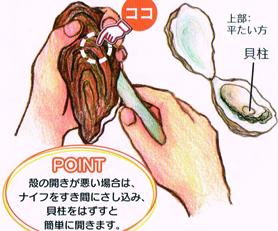 おいしい牡蠣の食べ方